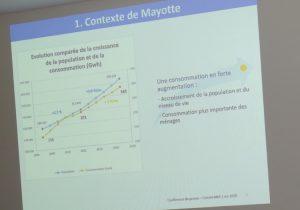 EDM, Mayotte, électricité