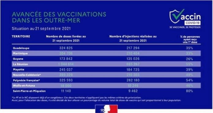 Vaccination, outre-mer, Mayotte, ARS